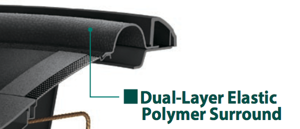 Dual-layer Surround