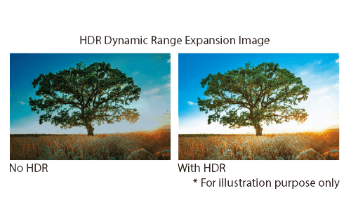 4K/60p Ultra HD video