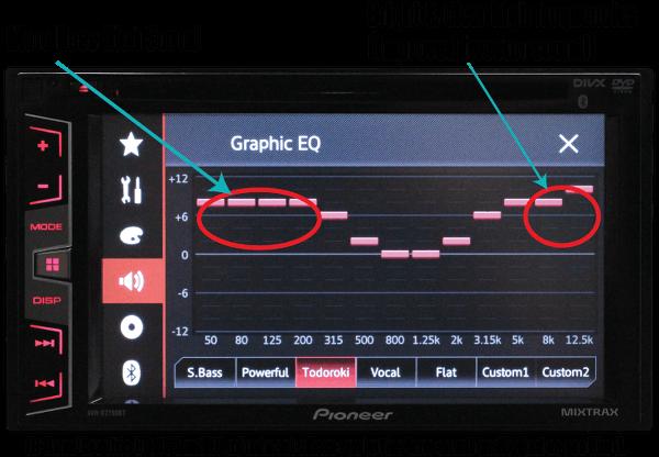 Pioneer India - AVH-299BT | Enjoy music streaming & hands free