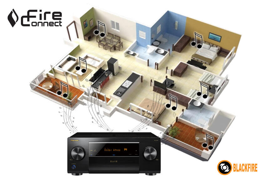 Multi-room Audio with FireConnect