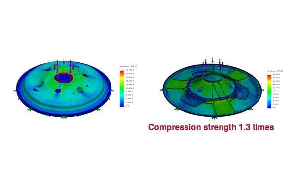 Powerful Composite Cone design