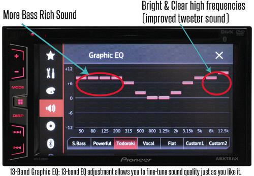 todoroki eq pioneer india deh x1890ub car cd player for seamless pioneer deh 2200ub wiring diagram at virtualis.co