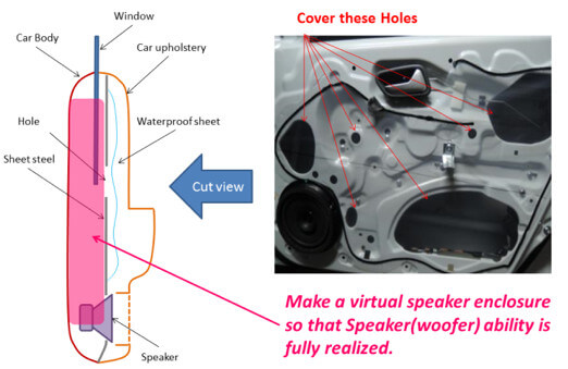 Pioneer Blog   Speaker/Tweeter Installation tips